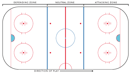 Shows how much I pay attention to stupid hockey lines...